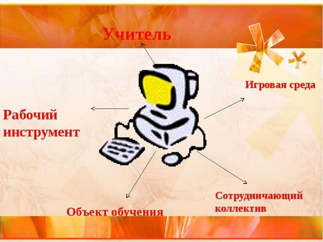 Учитель Рабочий инструмент Объект обучения Сотрудничающий коллектив Игровая с...