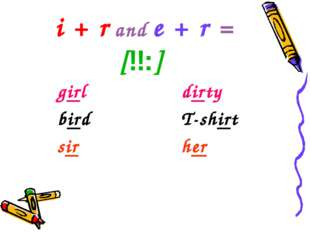 i + r and e + r = [ɜ:] girldirty birdT-shirt sirher