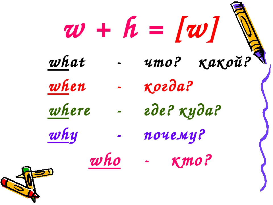 w + h = [w] what-что?какой? when-когда? where-где? куда? why- поч...