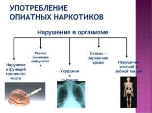Нарушение функций головного мозга Нарушение костной и зубной тканей Ухудшение