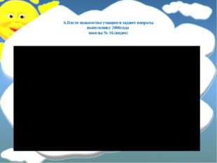 6.После знакомства учащиеся задают вопросы выпускнику 2006года школы № 16.(ви