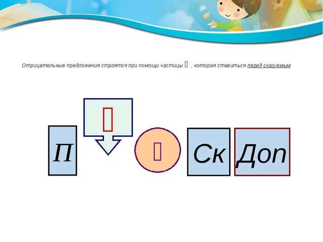 Отрицательные предложения строятся при помощи частицы 不, которая ставиться п...