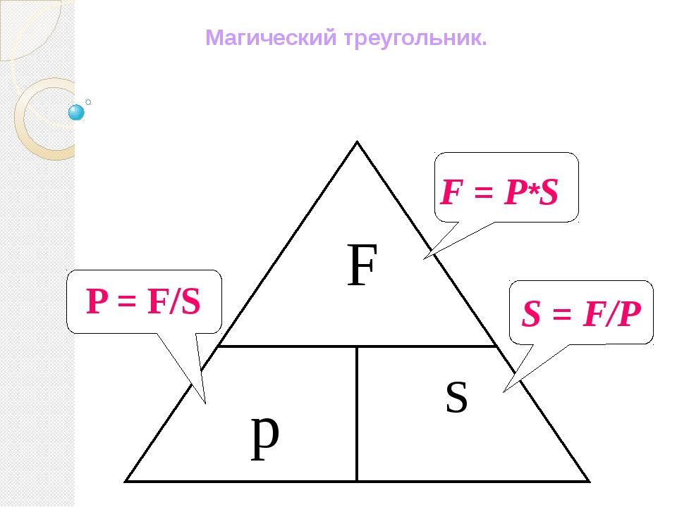 Магический треугольник. P = F/S F = P*S S = F/P