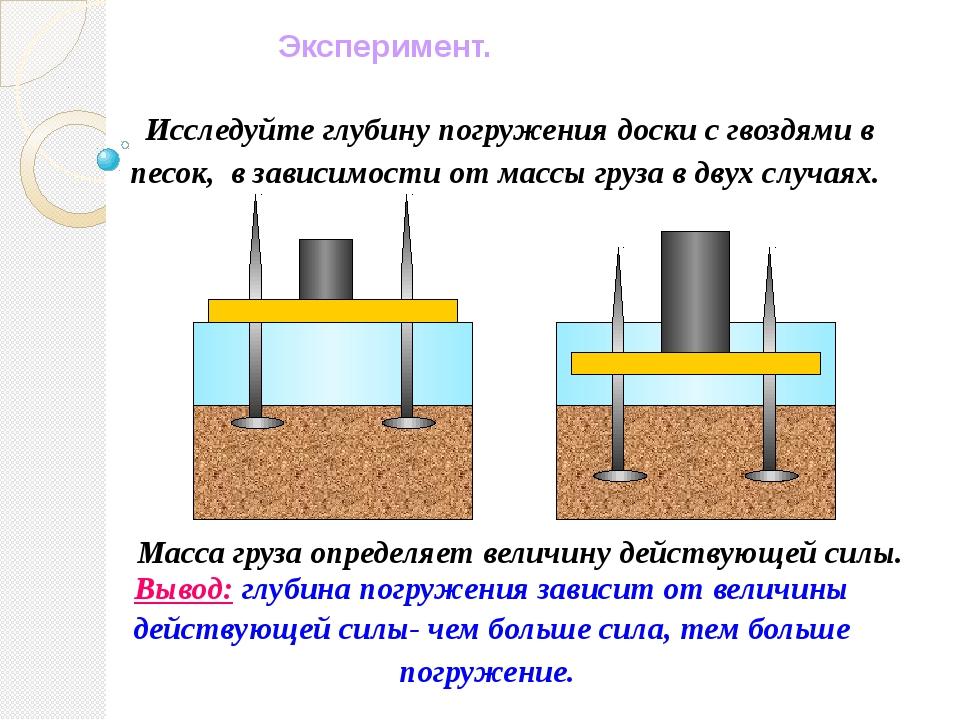 Эксперимент. Исследуйте глубину погружения доски с гвоздями в песок, в зависи...