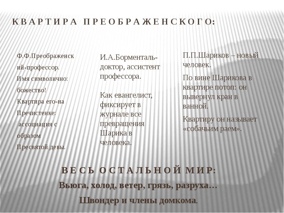 К В А Р Т И Р А П Р Е О Б Р А Ж Е Н С К О Г О: Ф.Ф.Преображенск ий-профессор....