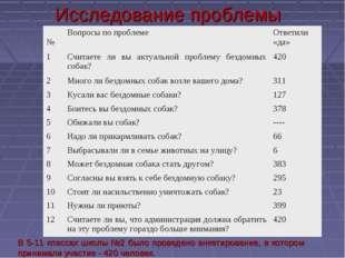 В 5-11 классах школы №2 было проведено анкетирование, в котором принимали уча