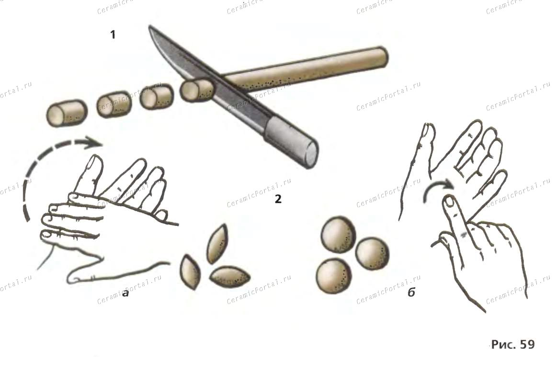 http://www.ceramicportal.ru/uploads/images/Book2/59.jpg