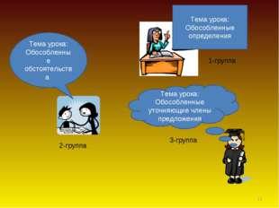 * Тема урока: Обособленные определения Тема урока: Обособленные обстоятельств