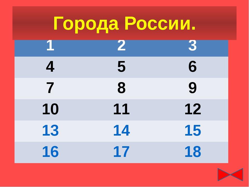 Какой город был основан князем Юрием Долгоруким в 1147 году? Москва