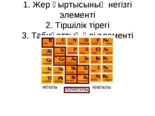 """""""Кім жылдам?"""" 1. Жер қыртысының негізгі элементі 2. Тіршілік тірегі 3. Табиға"""