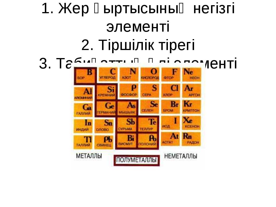 """""""Кім жылдам?"""" 1. Жер қыртысының негізгі элементі 2. Тіршілік тірегі 3. Табиға..."""