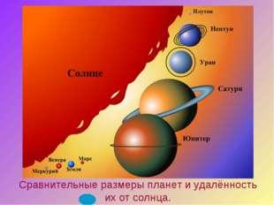 Сравнительные размеры планет и удалённость их от солнца.