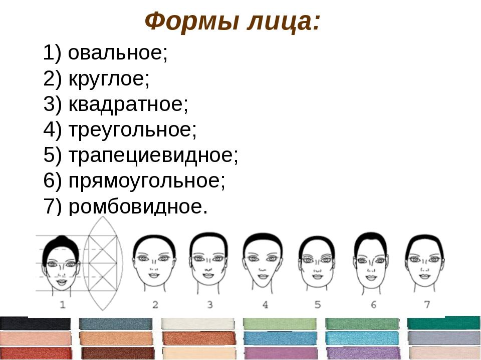 Формы лица: 1) овальное; 2) круглое; 3) квадратное; 4) треугольное; 5) трапец...