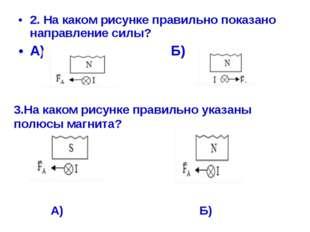 2. На каком рисунке правильно показано направление силы? А) Б) 3.На каком рис