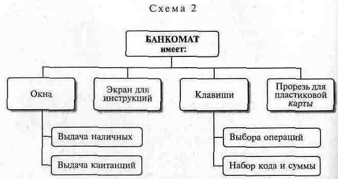 http://gigabaza.ru/images/74/147321/1f4b3b98.png