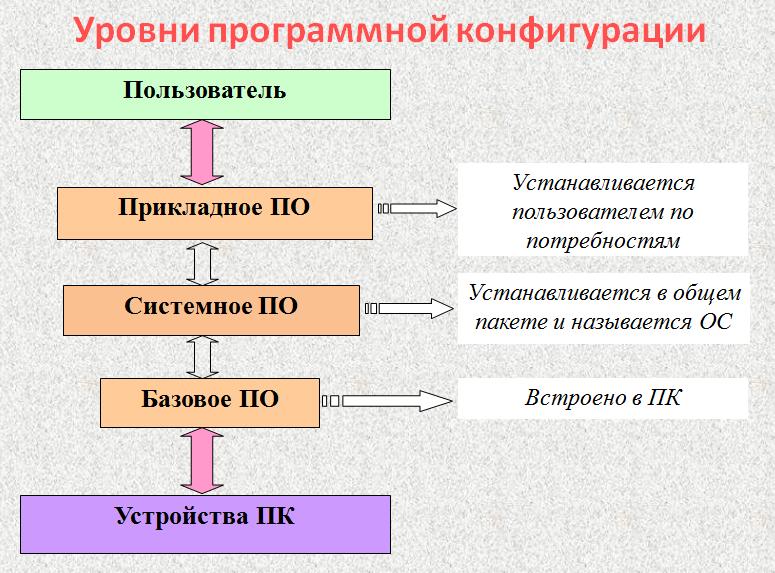 http://informatika.edusite.ru/8_00390.bmp