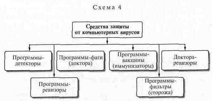 http://gigabaza.ru/images/74/147321/m525a37c8.png