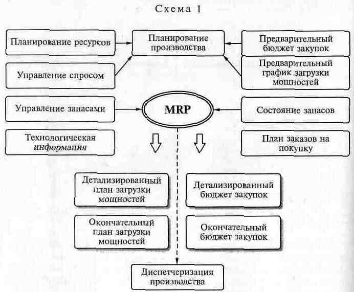 http://gigabaza.ru/images/74/147321/m80289f1.png