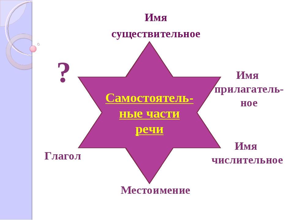 Имя существительное Имя прилагатель- ное Самостоятель-ные части речи Имя числ...