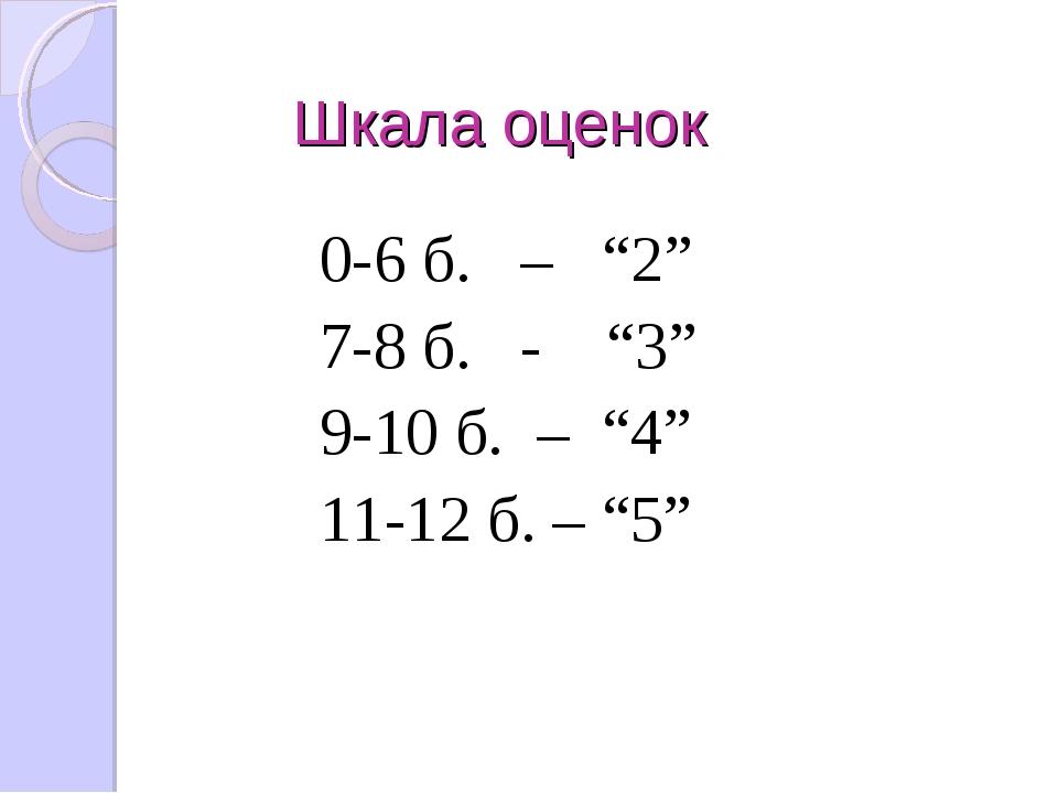 """Шкала оценок 0-6 б. – """"2"""" 7-8 б. - """"3"""" 9-10 б. – """"4"""" 11-12 б. – """"5"""""""