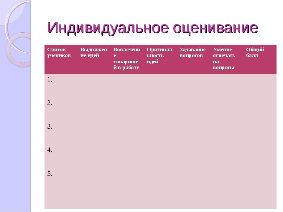 Индивидуальное оценивание Список учениковВыдвижение идейВовлечение товарище...