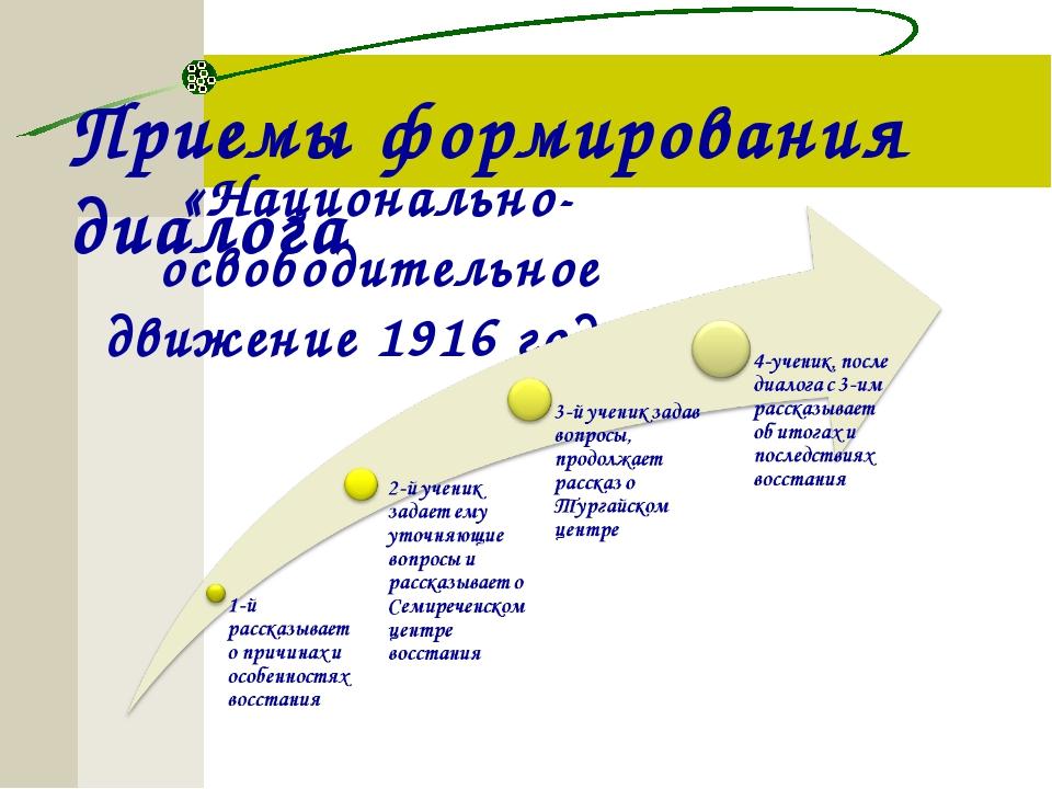 «Национально-освободительное движение 1916 года» Приемы формирования диалога