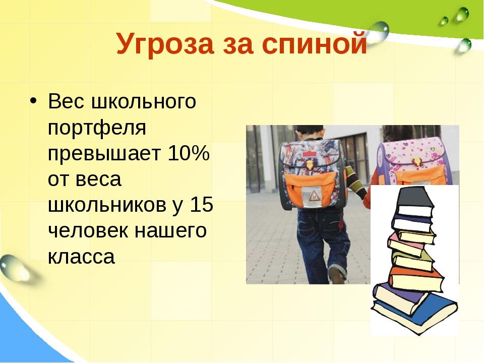 Угроза за спиной Вес школьного портфеля превышает 10% от веса школьников у 15...
