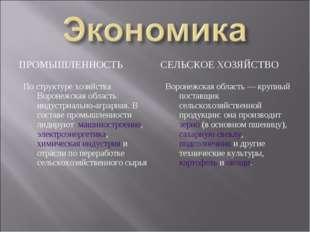 ПРОМЫШЛЕННОСТЬ СЕЛЬСКОЕ ХОЗЯЙСТВО По структуре хозяйства Воронежская область