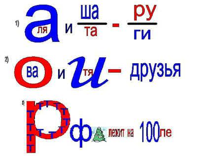 http://festival.1september.ru/articles/311649/img2.JPG