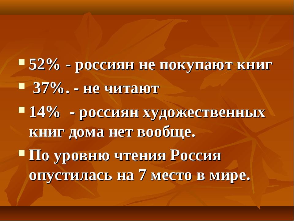 52% - россиян не покупают книг 37%. - не читают 14% - россиян художественных...