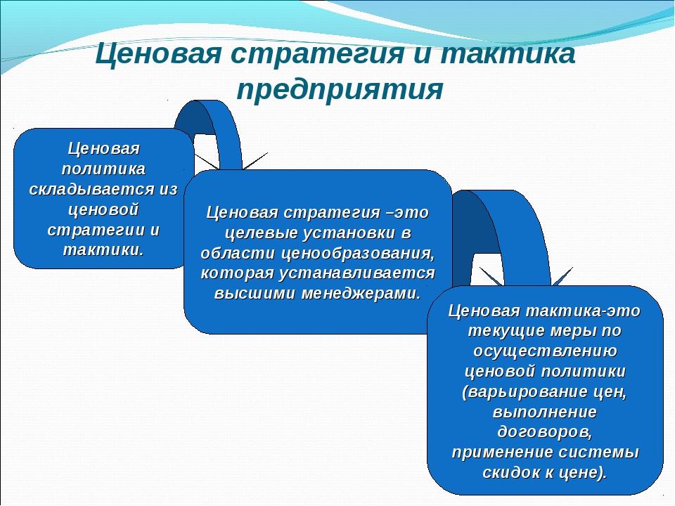 Ценовая стратегия и тактика предприятия Ценовая политика складывается из цено...