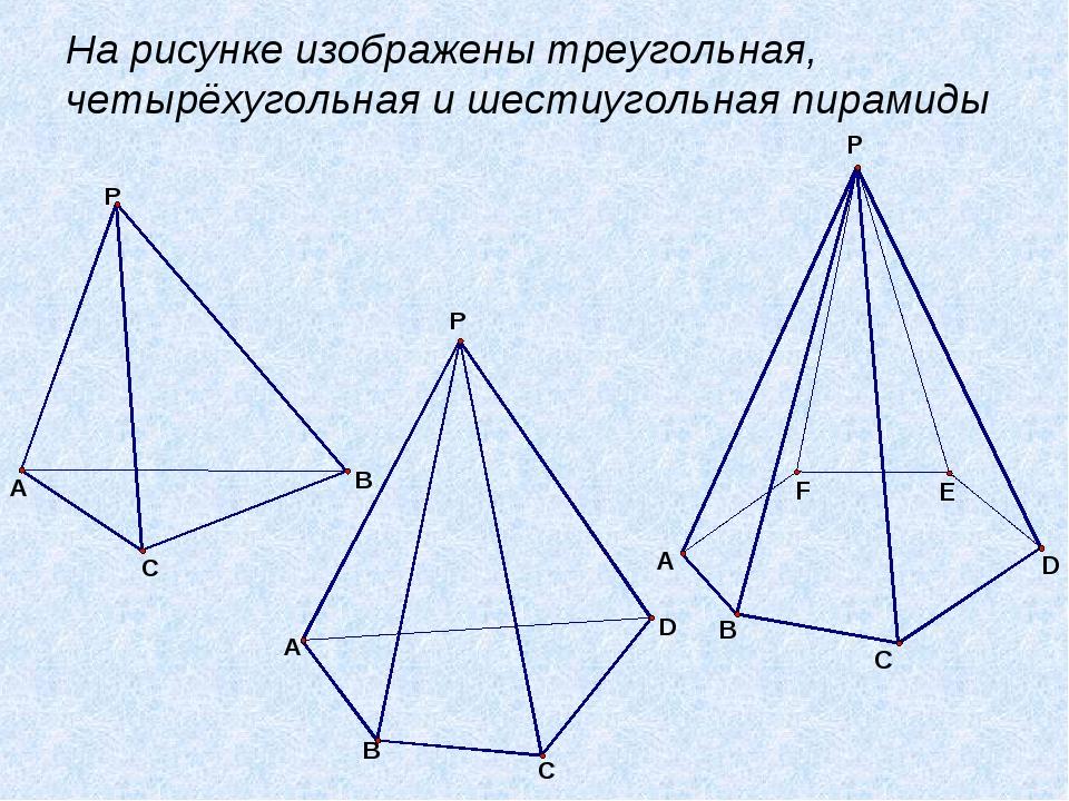 На рисунке изображены треугольная, четырёхугольная и шестиугольная пирамиды