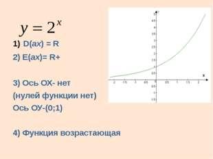 D(аx) = R 2) E(аx)= R+ 3) Ось ОХ- нет (нулей функции нет) Ось ОУ-(0;1) 4) Фу