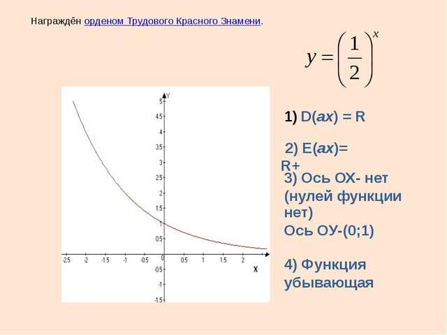 Награждёнорденом Трудового Красного Знамени. D(аx) = R 2) E(аx)= R+ 3) Ось...