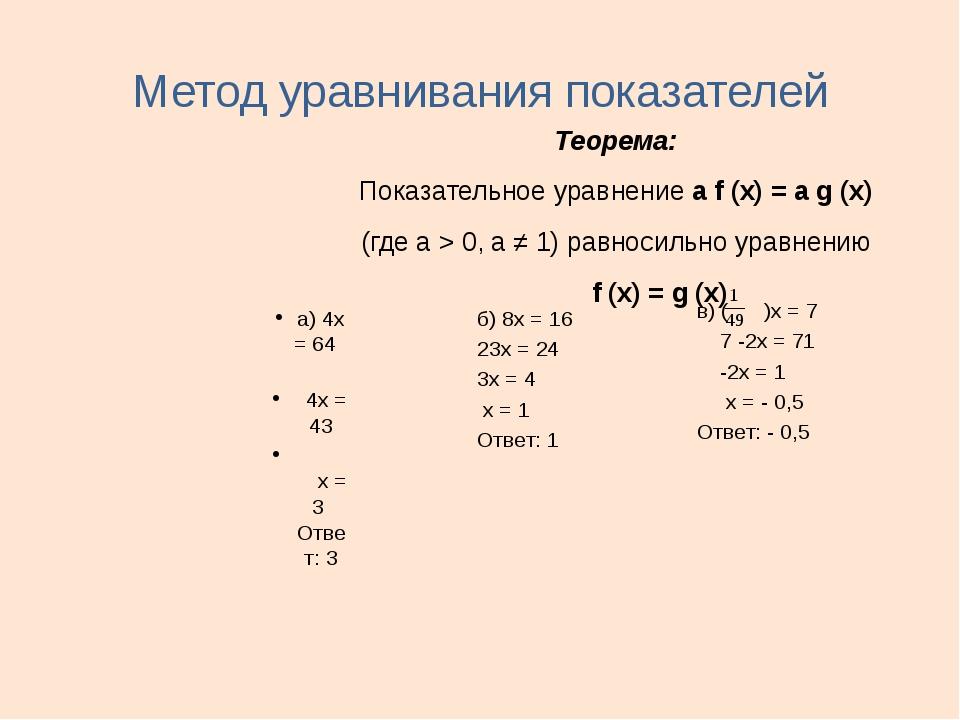 Метод уравнивания показателей Теорема: Показательное уравнение a f (x) = a g...