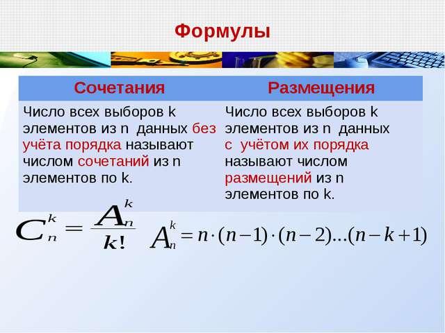 Формулы СочетанияРазмещения Число всех выборов k элементов из n данных без у...