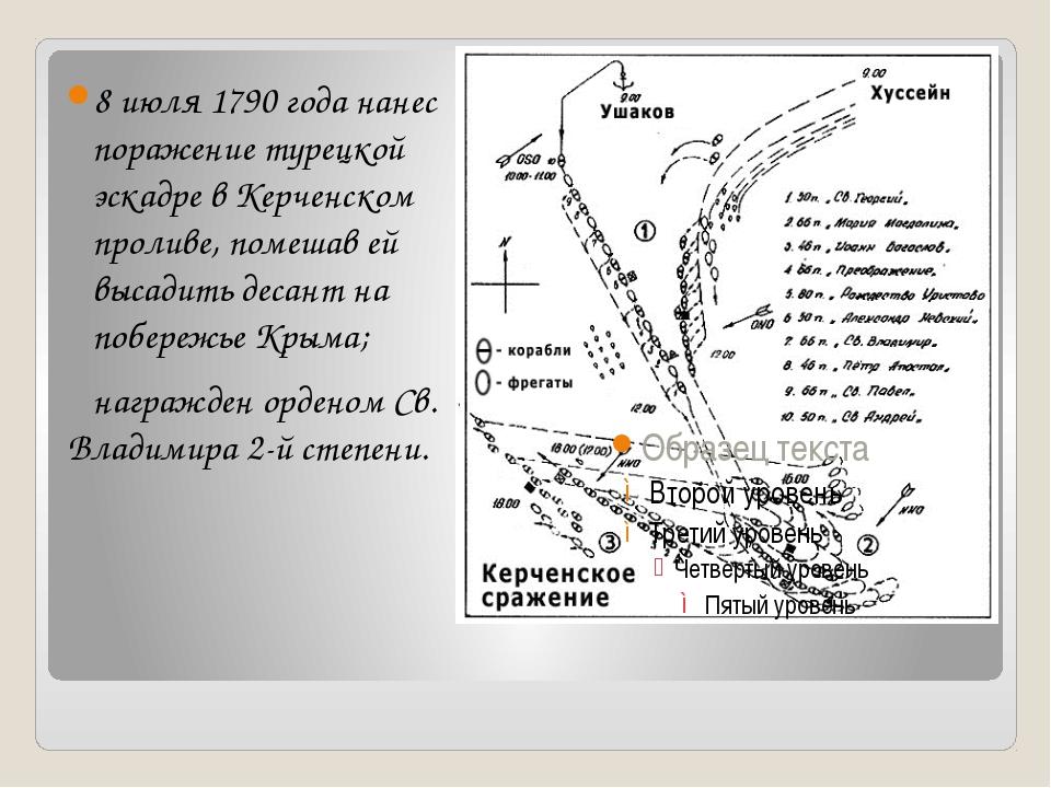 8 июля 1790 года нанес поражение турецкой эскадре в Керченском проливе, помеш...