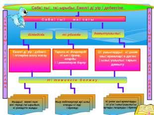 Сабақтың тақырыбы: Ежелгі дәуір әдебиетіне Ежелгі дәуір әдебиеті үлгілеріне ш