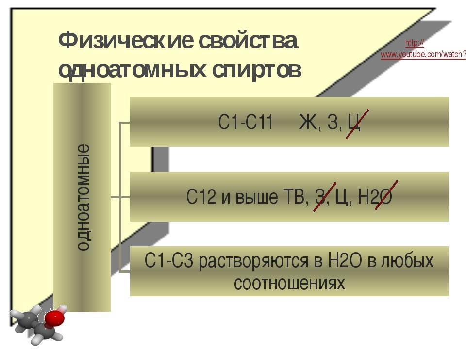 Физические свойства одноатомных спиртов http://www.youtube.com/watch?v=bZUm5u...