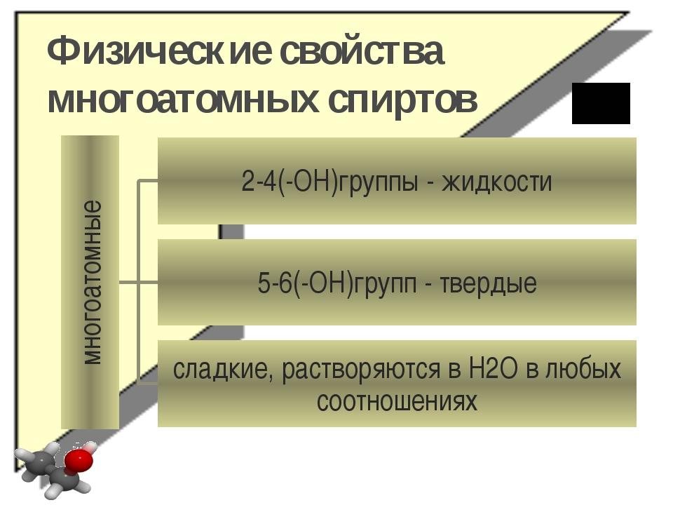 Физические свойства многоатомных спиртов многоатомные 2-4(-ОН)группы - жидкос...