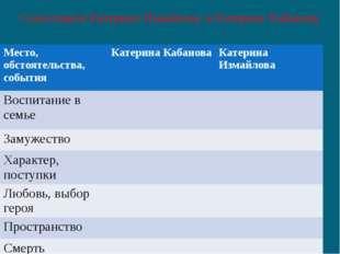 Сопоставьте Катерину Измайлову и Катерину Кабанову Место, обстоятельства, соб