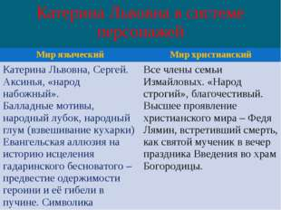 Катерина Львовна в системе персонажей Мир языческий Мир христианский Катерина
