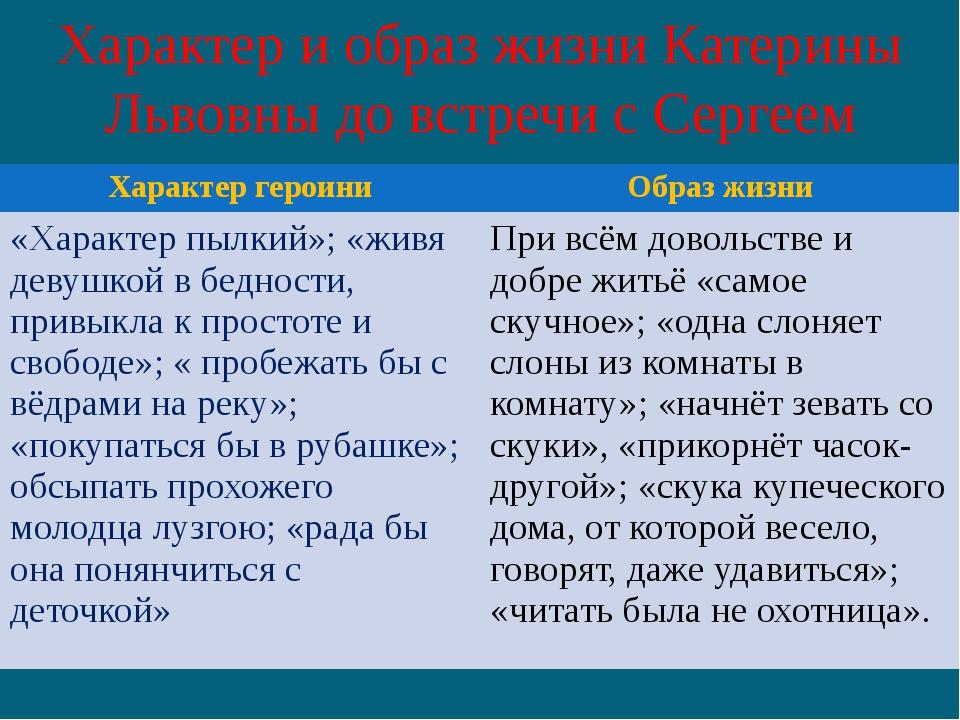 Характер и образ жизни Катерины Львовны до встречи с Сергеем Характер героини...