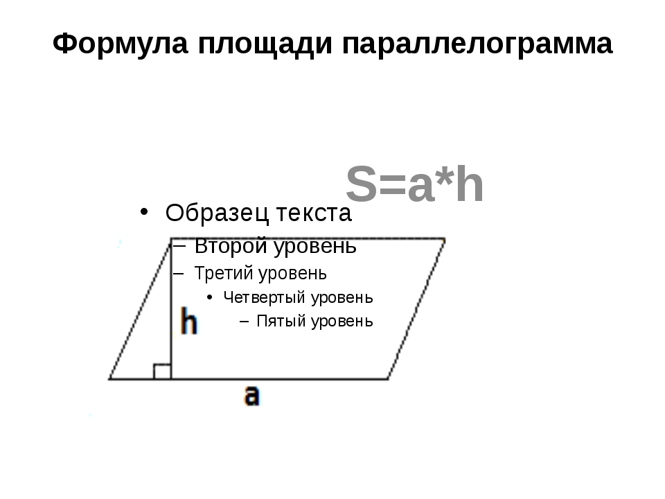 Формула площади параллелограмма S=a*h
