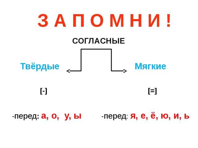 Конспект с презентацией 2 класс твердые и мягкие согласные