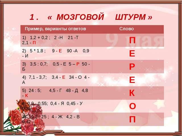 1 . « МОЗГОВОЙ ШТУРМ » Пример, варианты ответов Слово 1) 1,2 + 0,2 ; 2 -Н 21...