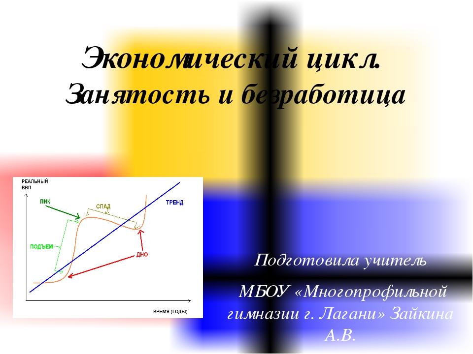 Экономический цикл. Занятость и безработица Подготовила учитель МБОУ «Многопр...