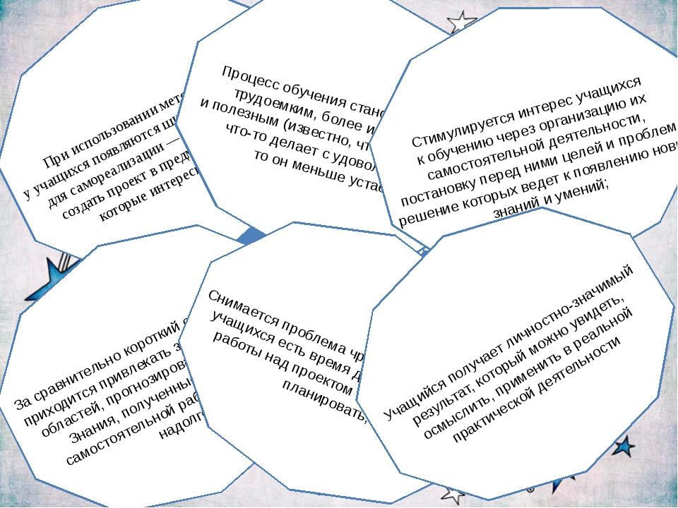 Предмет «Информатика иИКТ» один изнемногих, где применение метода проектно-...