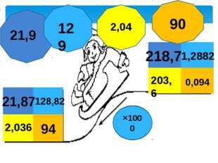 218,7 21,87 1,2882 128,82 203,6 2,036 0,094 94 21,9 129 2,04 90 × 0,1 ×100 ×