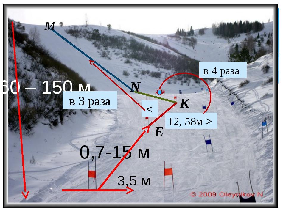 0,7-15 м 3,5 м < 60 – 150 м М N К Е 12, 58м > в 4 раза в 3 раза